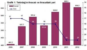 Grafik-T1