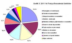 Grafik3