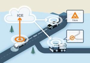 Bulut tabanlı sistemle tehlikeli sürüş koşulları hakkında sürücüler nasıl uyarılıyor
