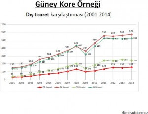 GK_grafik2